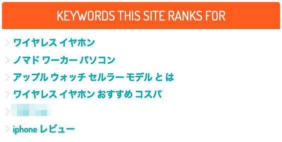 WordPress Theme Detector [Keywords This Site Ranks For ]