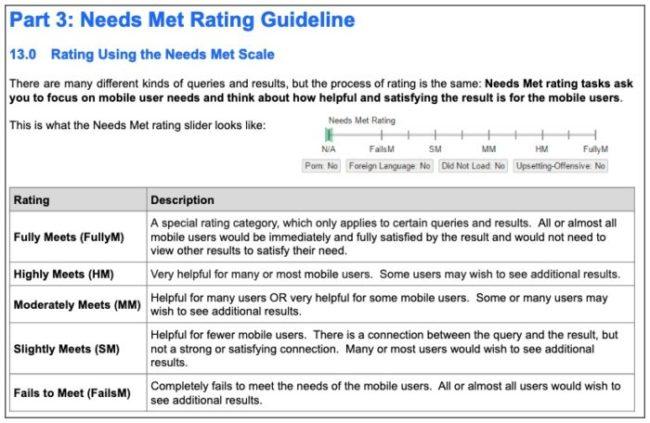 NeedsMetのガイドライン例