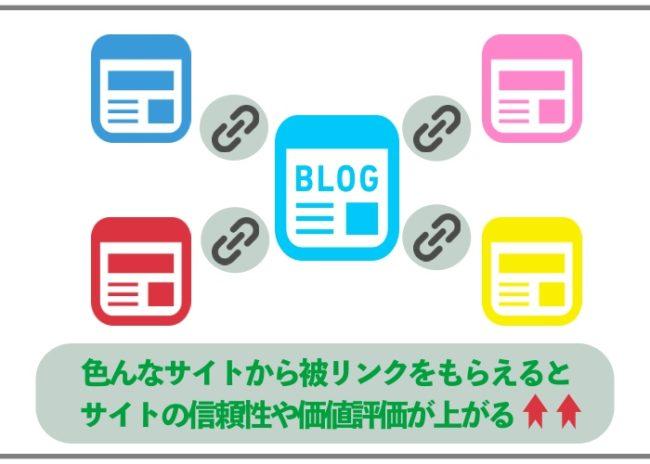 被リンクによるサイト評価アップの解説例