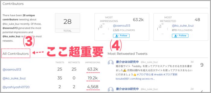 Twitterデータ2