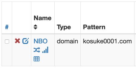serposcopeサイト登録確認