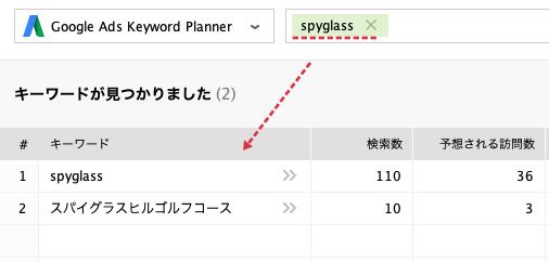 キーワードプランナーでspyglassを検索した場合