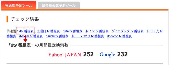 aramakijake関連ワード