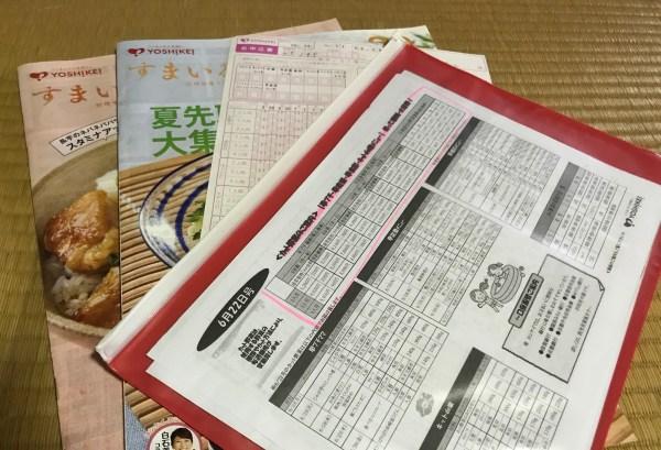 yoshikei資料